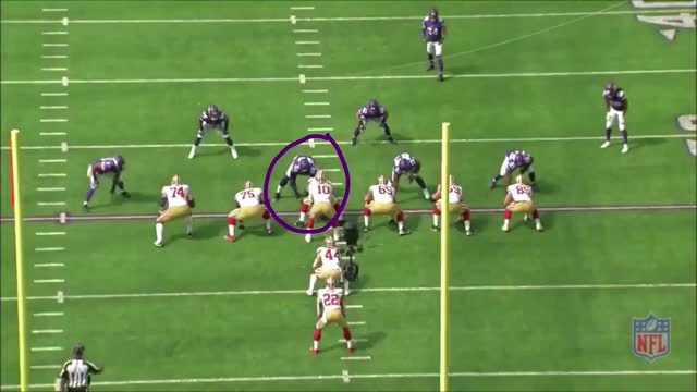 Watch 49ers Linval Joseph Pressures Annotated GIF by @whirledworld on Gfycat. Discover more fifa GIFs on Gfycat