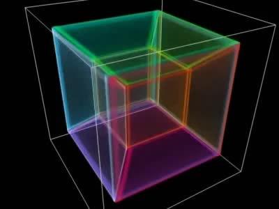 loadingicon, Tesseract Rotation GIFs