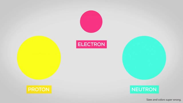 Watch How Small Is An Atom? Spoiler: Very Small. GIF on Gfycat. Discover more Mass, Physics, Quark, big, einstein, electron, funny, infographic, kurzgesagt, neutron, nuclear, one, proton, size, space, special, sun, tiny, universe, world GIFs on Gfycat