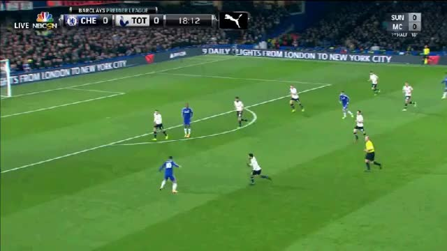 Watch and share Chelseafc GIFs by drabin650 on Gfycat