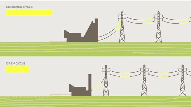 Watch How does Natural Gas Generate Electricity? GIF on Gfycat. Discover more Electricity, Electricity generation, Energy, Energyexplorer101, Gas, Generate electricity, Natural Gas, Origin, Origin Energy, Power GIFs on Gfycat