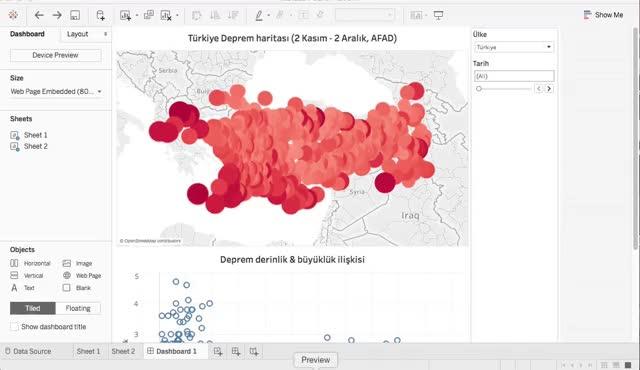 Watch and share Dashboard 2|Lejandlardan Kurtulma - Floating GIFs by Sadettin Demirel on Gfycat