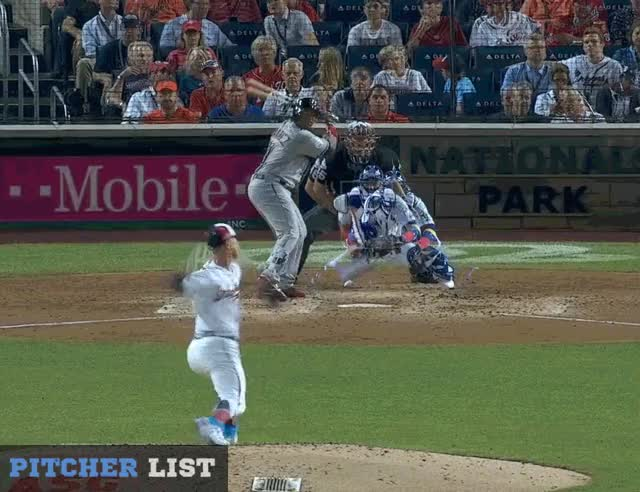 Watch and share Mike Foltynewicz GIFs and Baseball GIFs by Pitcher Giffer on Gfycat