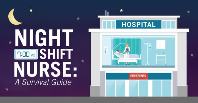 Watch and share Night Shift Nurse: A Survival Guide - Husson University GIFs on Gfycat