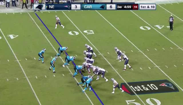 Watch and share Carolina Panthers GIFs and Football GIFs by Andrew Callahan on Gfycat