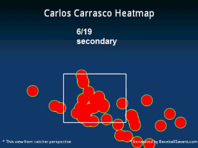 Watch and share Carrasco Secondary Pitches GIFs by jsulliv6 on Gfycat