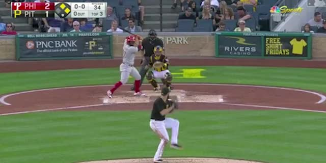 Watch and share Pittsburgh Pirates GIFs and Baseball GIFs by DK Pittsburgh Sports on Gfycat