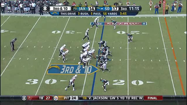 Watch and share Chargers GIFs by elfa82 on Gfycat