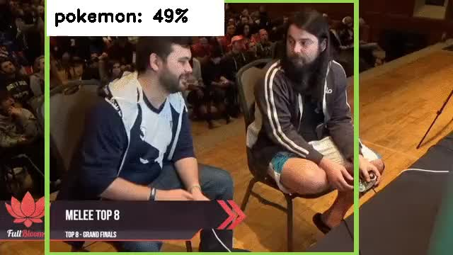 Watch Darkflow SSBM v8 GIF by @sefthuko on Gfycat. Discover more related GIFs on Gfycat