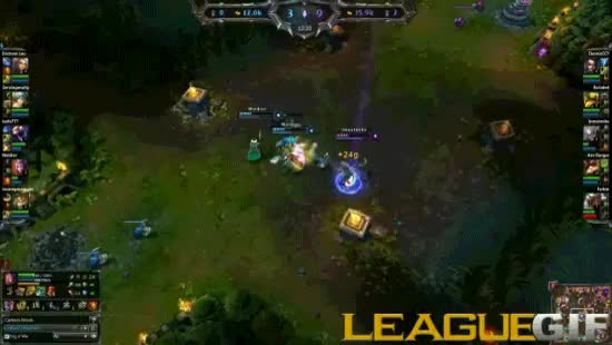 Watch and share Leblanc GIFs on Gfycat