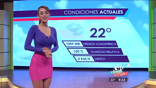 Watch and share Yanet Garcia GIFs and Pronostico GIFs on Gfycat