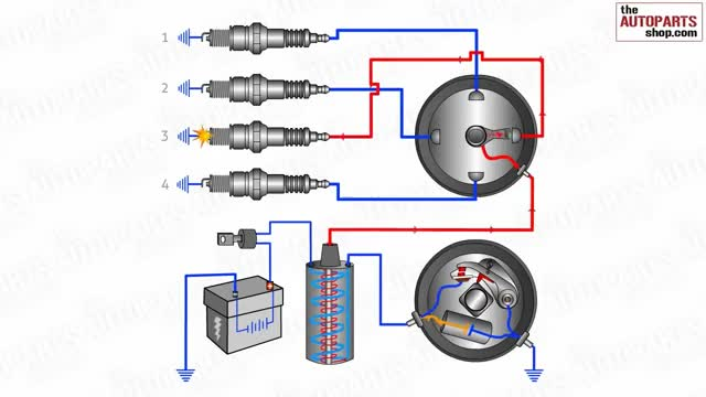 Watch How Ignition System Works GIF by @dhewitt on Gfycat. Discover more how ignition coil works, how ignition system works, ignition system GIFs on Gfycat