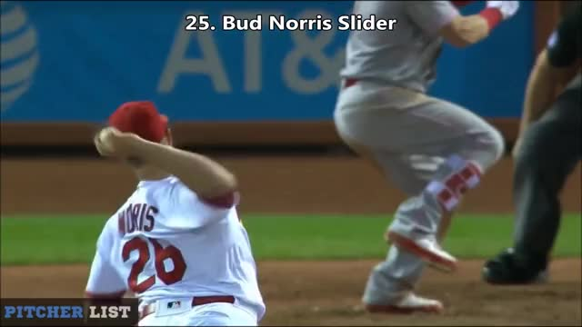 Watch bud norris slider 2018 GIF by Ely Sussman (@realely) on Gfycat. Discover more Baseball, Curveball, Filthy, Nastiest Pitches, Pitcher List, Pitches, Slider, bud norris GIFs on Gfycat