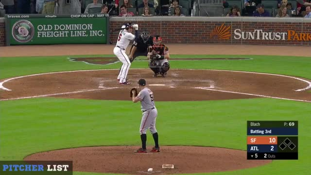 Watch and share Pitcher Database GIFs and Ty Blach Sl GIFs on Gfycat