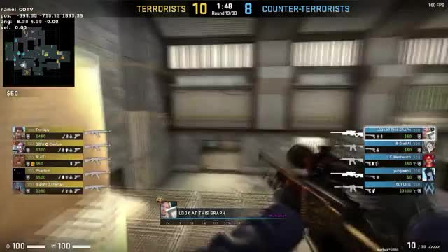 Watch CS:GO Timing? GIF by @imbacrab on Gfycat. Discover more awp, cache, csgo, ct, jews GIFs on Gfycat