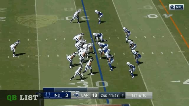 Watch and share Kupp IND GIFs on Gfycat