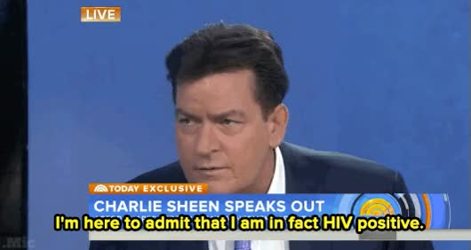 Watch and share Aids GIFs on Gfycat