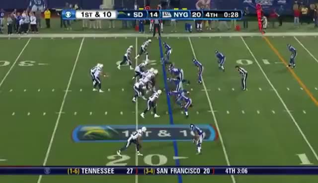 Watch and share Chargers GIFs on Gfycat
