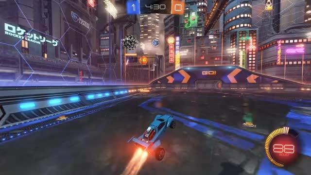 Goal 2: Anomaly