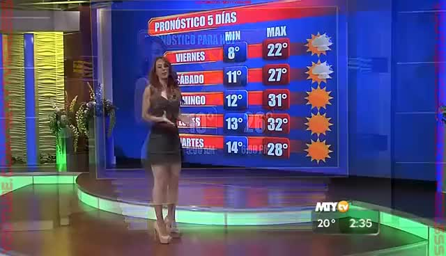Watch Yanet Garcia - 64 Hottest Dresses Of 2016 GIF on Gfycat. Discover more related GIFs on Gfycat