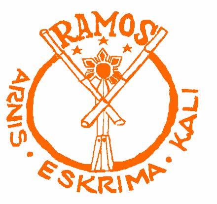 Watch and share Ramos Intermit GIFs on Gfycat
