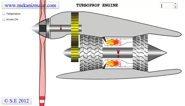Watch and share Turboprop Engine GIFs on Gfycat