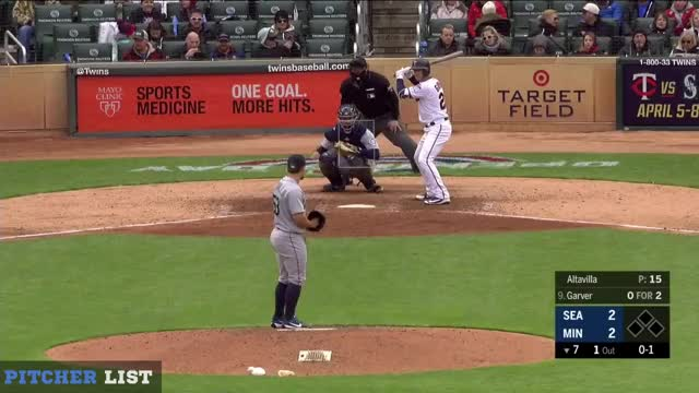 Watch this GIF on Gfycat. Discover more Dan Altavilla SL, Pitcher Database GIFs on Gfycat