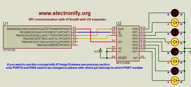 Watch and share Spi-communication-protocal-with-io-expander-electronify GIFs on Gfycat