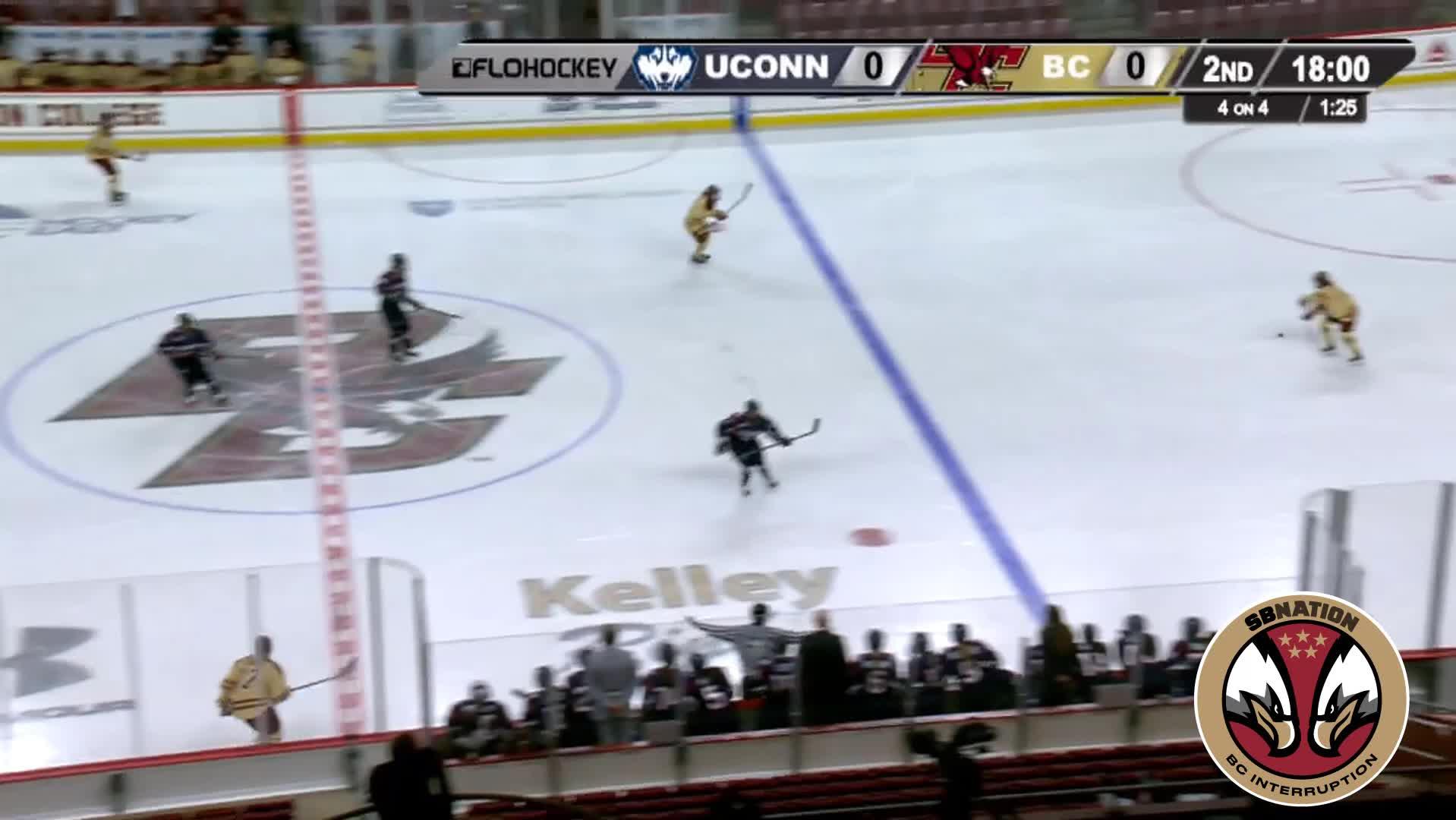 hockey, 1 Belinskas (W) UConn 3/1/19 GIFs