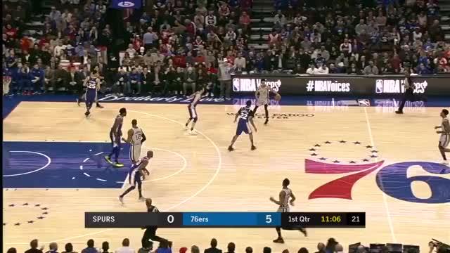 Watch and share San Antonio Spurs GIFs and Basketball GIFs on Gfycat