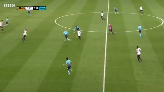Watch and share TOT-SWA HL ENG EXTENDED MOTD GIFs on Gfycat