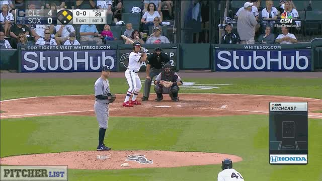 Watch and share Corey Kluber-FC-2017 GIFs by thedongiggity on Gfycat