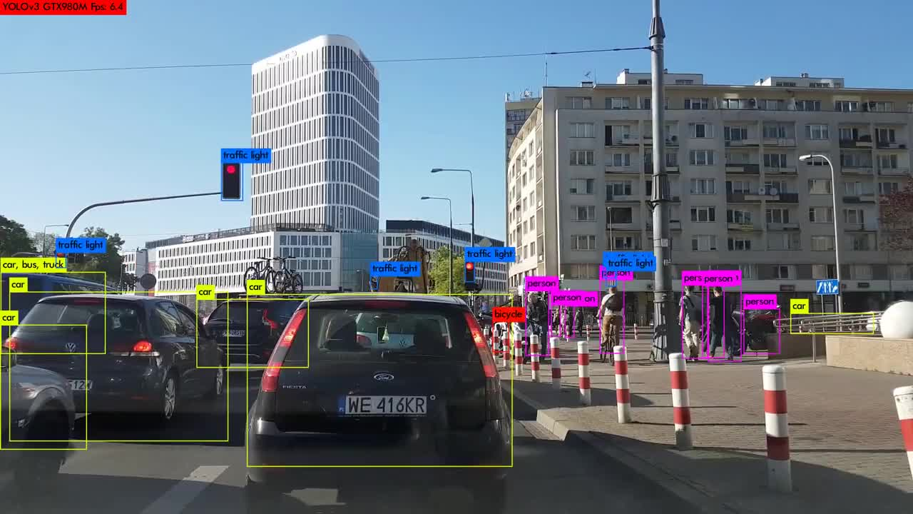 YOL Ov 3 Object Detection
