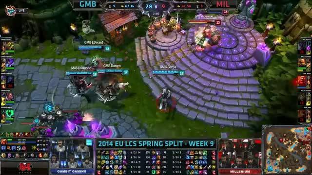 Gambit Gaming vs Millenium Week 9 EU LCS Spring Split 2014 Full Game