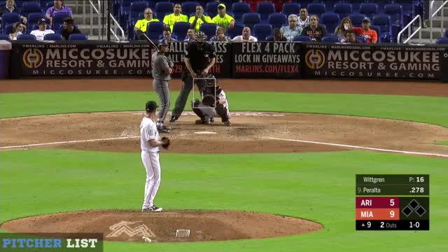 Watch and share Nick Wittgren Ch GIFs and Pitcher Database GIFs on Gfycat