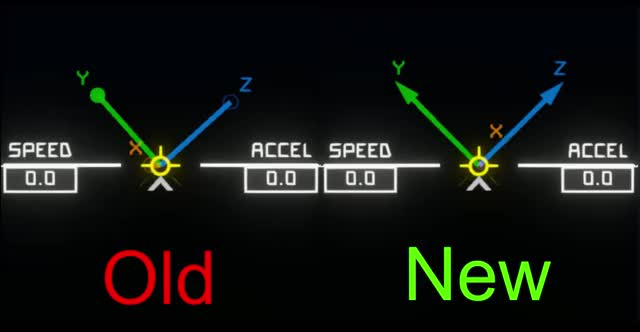 Watch and share AH Redux - Space Indicator Update Side By Side GIFs by whiplash141 on Gfycat
