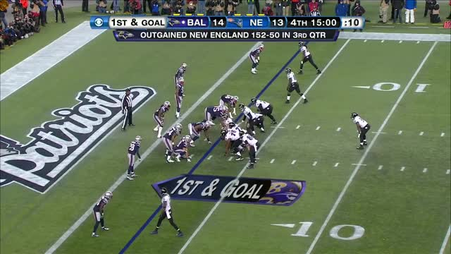 Watch and share Ravens Vs. Patriots: 2012 AFC Championship | Joe Flacco Vs. Tom Brady | NFL Full Game GIFs by RavensFanVB on Gfycat