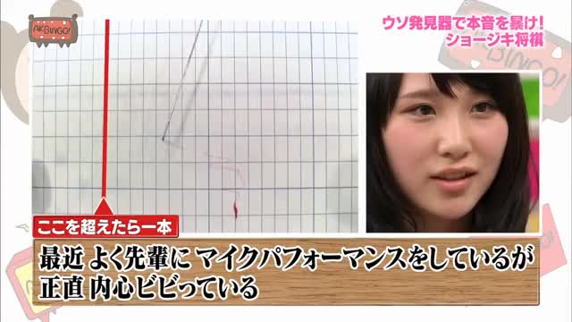 Watch Takahashi Juri lie AKB48 GIF on Gfycat. Discover more related GIFs on Gfycat