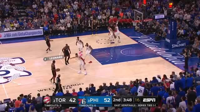 Watch and share Toronto Raptors GIFs and Basketball GIFs by prejuce on Gfycat