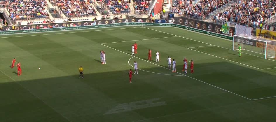 Giovinco, MLS, TFC, Giovinco FK against Philly GIFs