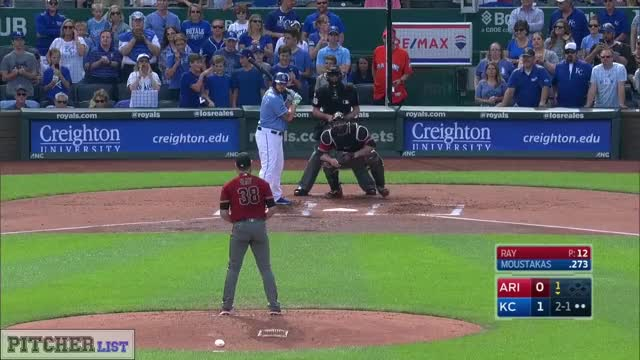 Watch and share Robbie Ray CB 2017 GIFs on Gfycat