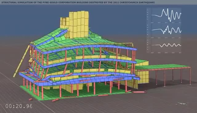 Watch and share Christchurch Earthquake Simulation Pyne Gould Building (INACHUS) GIFs on Gfycat