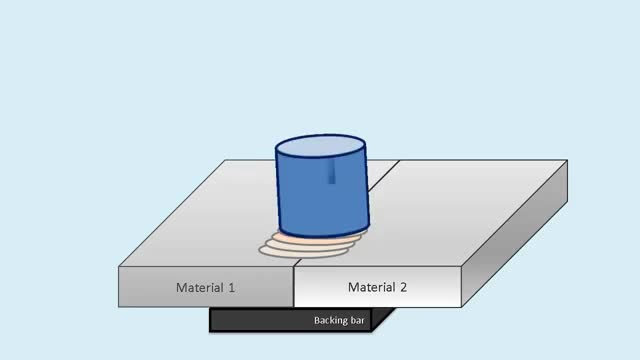 Watch Friction Stir Welding - Process animation GIF on Gfycat. Discover more related GIFs on Gfycat