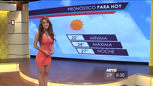 Watch and share Yanet Garcia GIFs by Random_guy191 on Gfycat