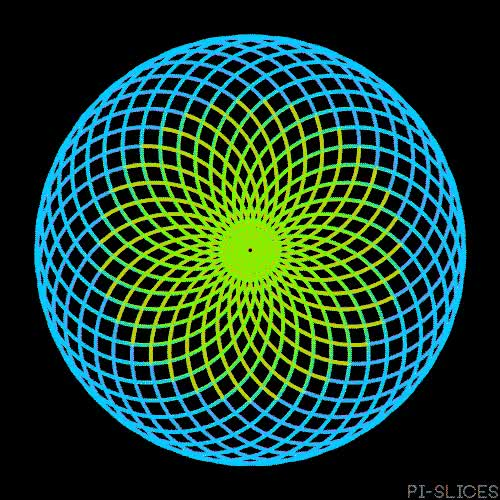 Watch and share Circular GIFs on Gfycat