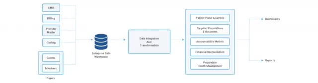 Watch and share Population GIFs and Analytics GIFs by shawndavidson on Gfycat