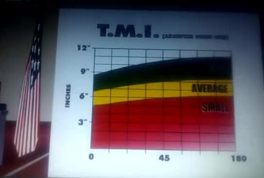 SouthPark T.M.I scale lmao GIFs