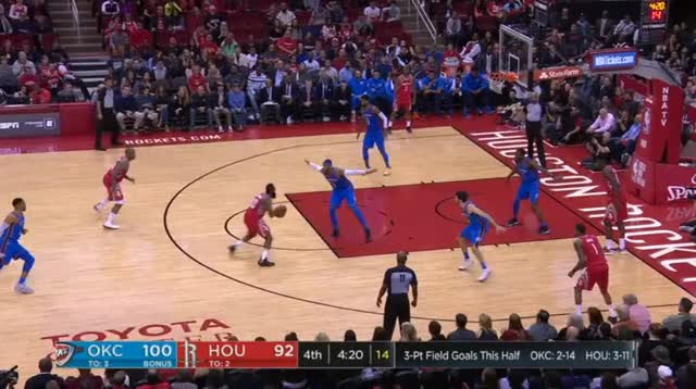 Watch and share Melo Block Harden GIFs by ajohnnapier on Gfycat