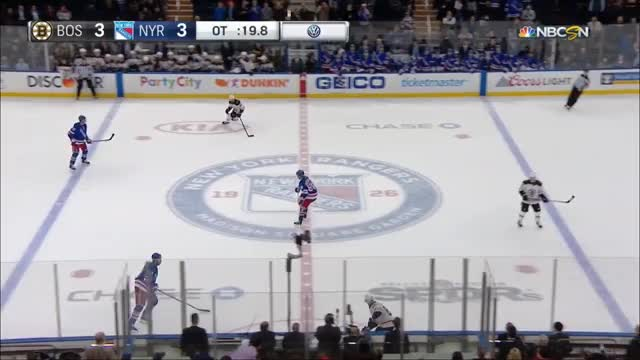 Watch and share New York Rangers GIFs and Boston Bruins GIFs by Beep Boop on Gfycat