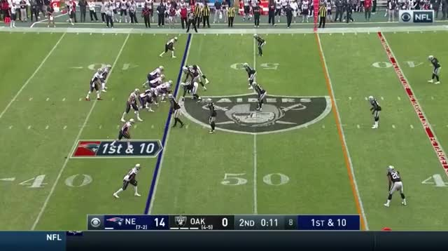 Watch and share 17 Gronk Grabs A 1st To Get Gost Into FG Range.mov GIFs on Gfycat